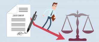 Изменение и расторжение договора из-за существенного изменения обстоятельств